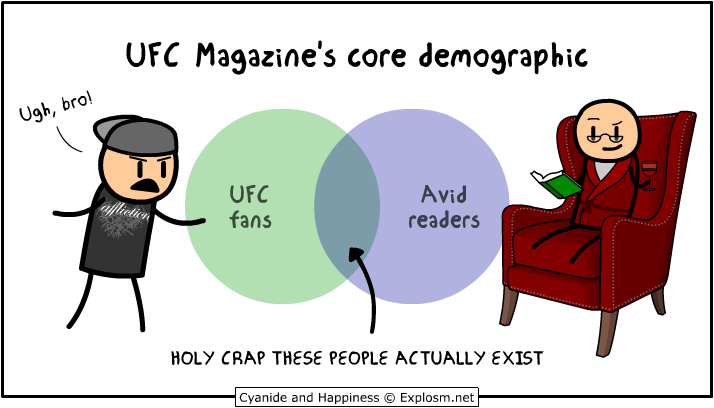 UFC magazine's core demographic